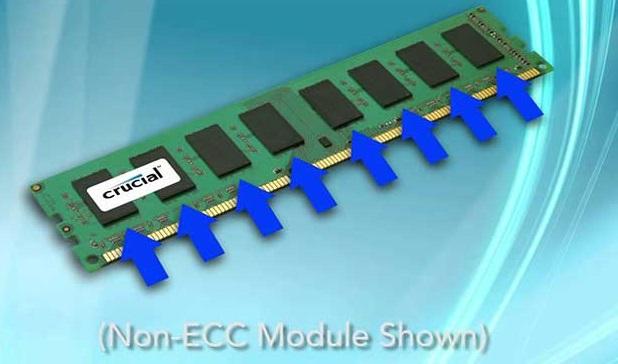 قابلیت ECC چیست؟