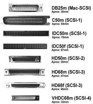 آشنایی با مفاهیم SCSI و SAS و SATA