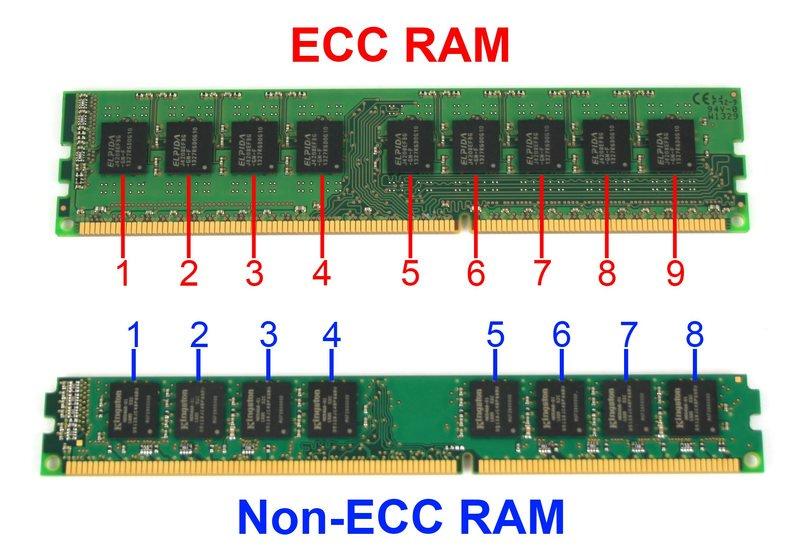 مفهوم حافظهECC